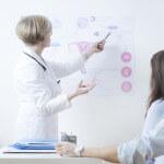 A adenomiose pode atrapalhar o resultado da FIV?